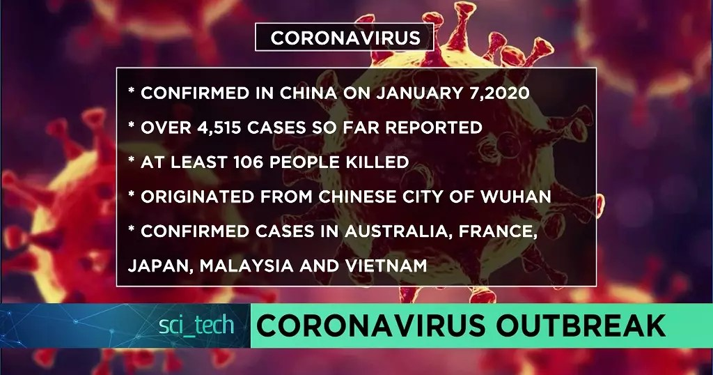 All you need to know about the 2019 Novel Coronavirus [SciTech ...