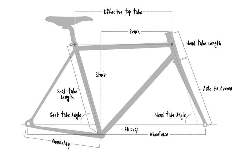 Seat Tube Diagram, Seat, Free Engine Image For User Manual