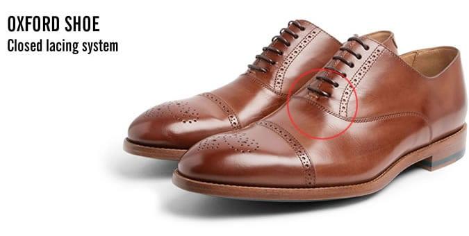 Système de laçage fermé pour chaussures Oxford