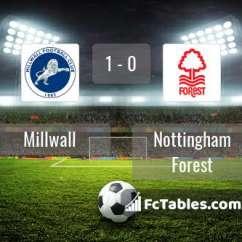 Birmingham Nottm Forest Sofascore Innovation Unfurl Sofa Bed John Lewis Millwall Vs Nottingham H2h 29 Dec 2018 Head To Stats Preview Image