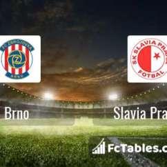 Dukla Prague U21 Sparta Sofascore Jackknife Sectional Sofa Bed Brno Vs Slavia H2h 7 Apr 2018 Head To Stats Predictions Preview Image