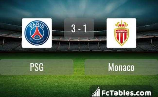 Psg Vs Monaco H2h 21 Apr 2019 Head To Head Stats Predictions