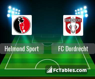 helmond sport fc dordrecht sofascore sofa beds shops exeter vs h2h 8 feb 2019 head to stats arne naudts joel piroe we invite you check and