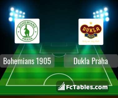 dukla prague u21 sparta sofascore kvadrat sofastoff bohemians 1905 vs praha h2h 2 dec 2018 head to stats preview image