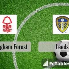Birmingham Nottm Forest Sofascore Naturewood Sofas Nottingham Vs Leeds H2h 1 Jan 2019 Head To Stats Predictions Preview Image