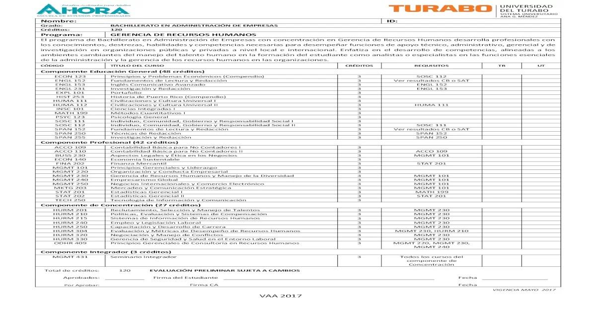 Crditos: 120 Programa: GERENCIA DE RECURSOS ut.suagm.edu/sites/default/files/uploads/ProgramaAhora/ba.recursos... - [PDF Document]