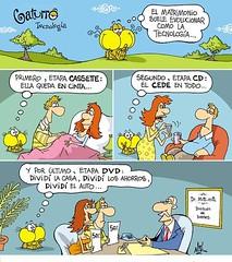 La Evolucion del Matrimonio