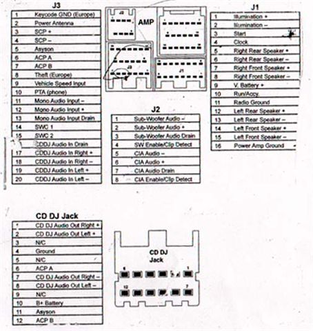 2004 Ford Explorer Ed Bauer Radio Wiring Diagram, 2004