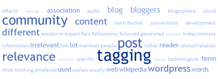 Tag Cloud