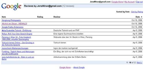 Reviews by JensMinor