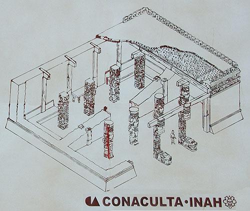 Tula - 18 - Atlantes Temple Drawing