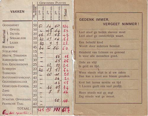 Grandfather's Score Card