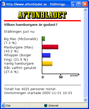 Hamburgartest