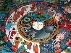 Wheel of Life - Hub & Second Circle