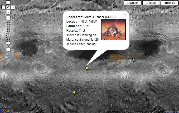 Mars Infrared