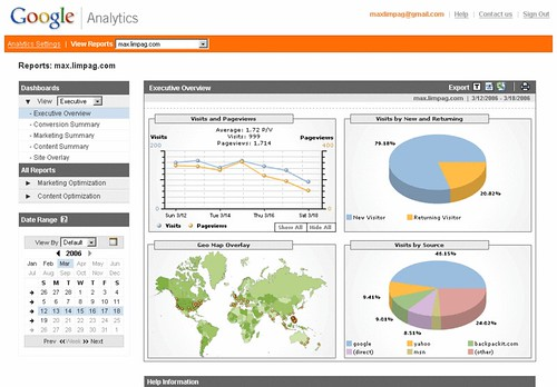 Screenshot of my Google Analytics traffic data