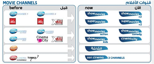OSN Movies