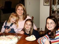 Elaine's birthday