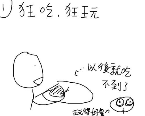 小學生畫作--大家出國前會擔心什麼呢 @ 倫倫的小blog :: 痞客邦