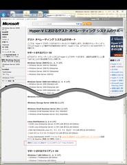 List of Suported OS on Hyper-V