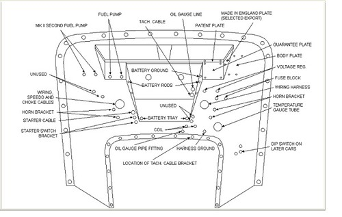mg tf electrical wiring diagram