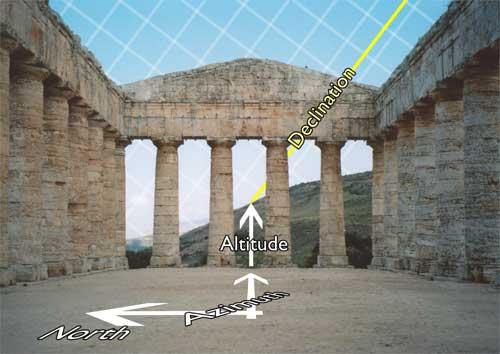 Segesta alignment