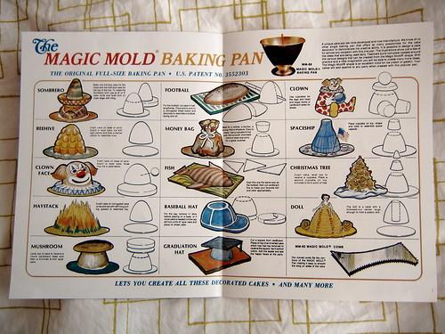parrish's magic mold pan
