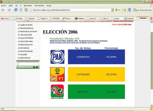Resultados según Felipe