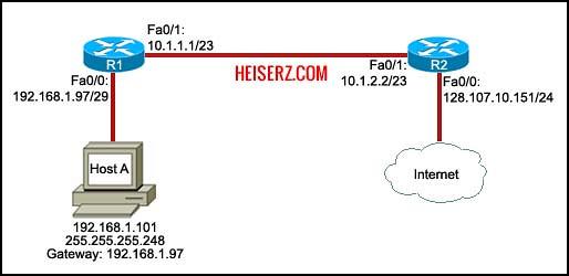 6841462077 78f9fbd70c z ERouting Final Exam CCNA 2 4.0 2012 100%