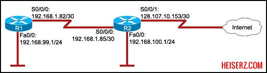 6841460237 c45cd29191 z ERouting Final Exam CCNA 2 4.0 2012 100%