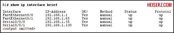 6841459871 b96e4d96b6 z ERouting Final Exam CCNA 2 4.0 2012 100%