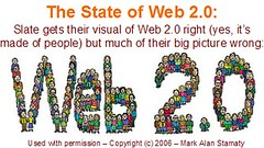 state of web