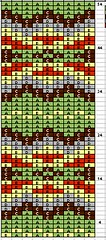 bonny fair isle chart