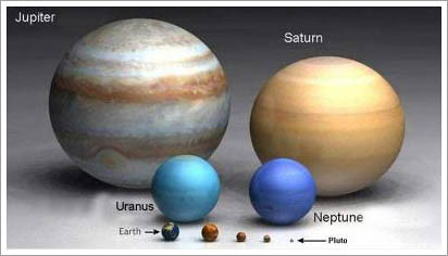 Earths size in the solar system