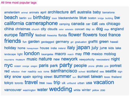 flickr tag cloud example
