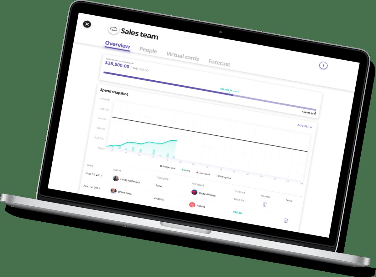 Divvy Expense and Budget Management Automated Platform