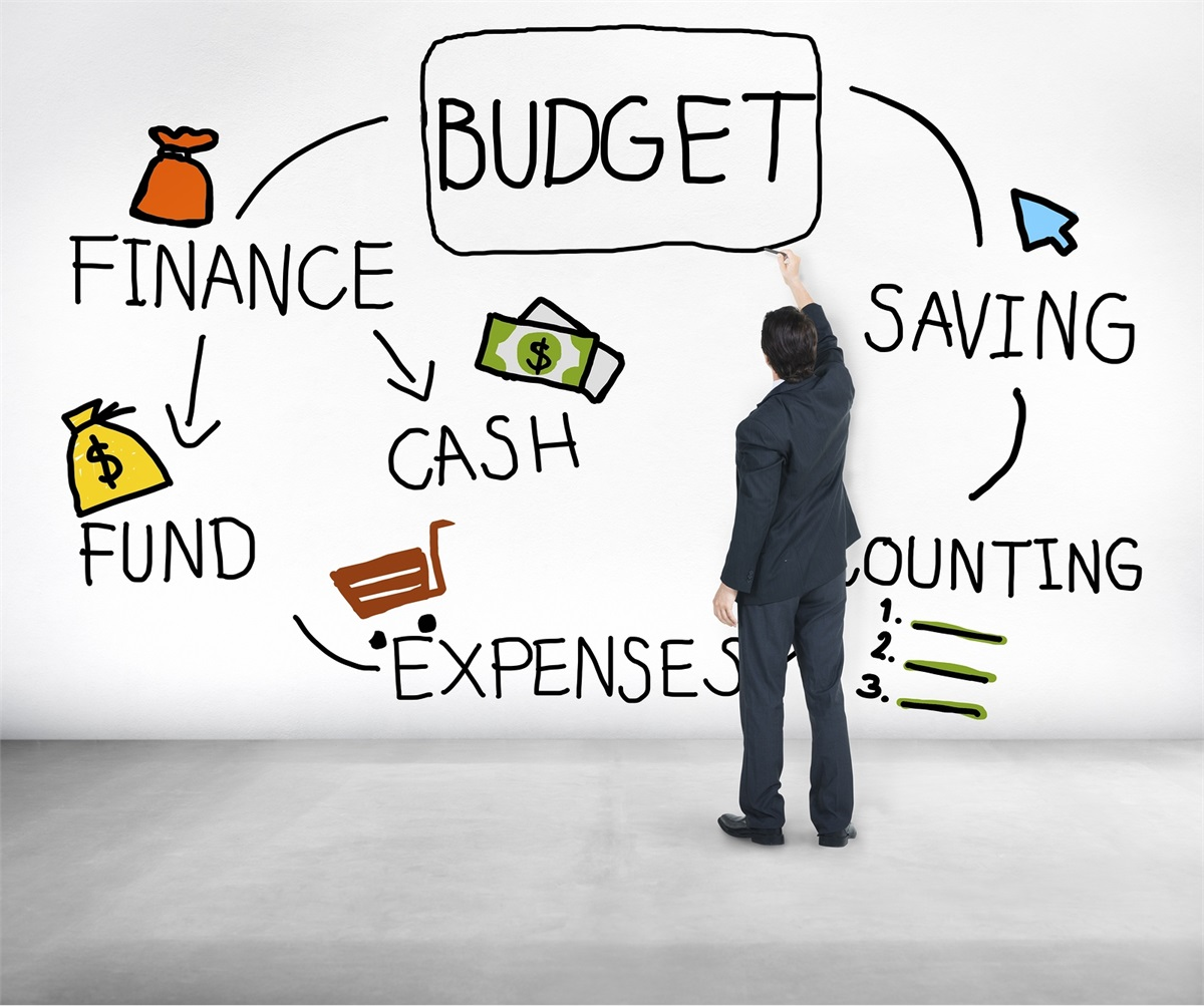 Budgeting As Financial Planning