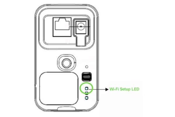 Belkin Netcam : une caméra de surveillance wifi et grand