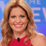 Candace Cameron Bure shoots down 'The View' return, calls co-host stint 'one of the toughest jobs' she's had 💥👩💥
