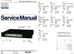 Philips 22AH170 Service Manual PDF Free Download