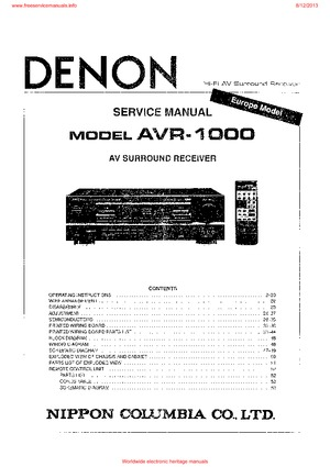 denon AVR-1000 Free service manual pdf Download