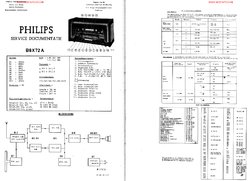 Philips B8X72A Free service manual pdf Download