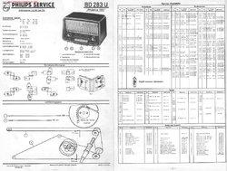 Philips BD283U PHILETTA 283 Free service manual pdf Download