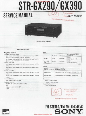 Sony STR-GX290 STR-GX390 Free service manual pdf Download