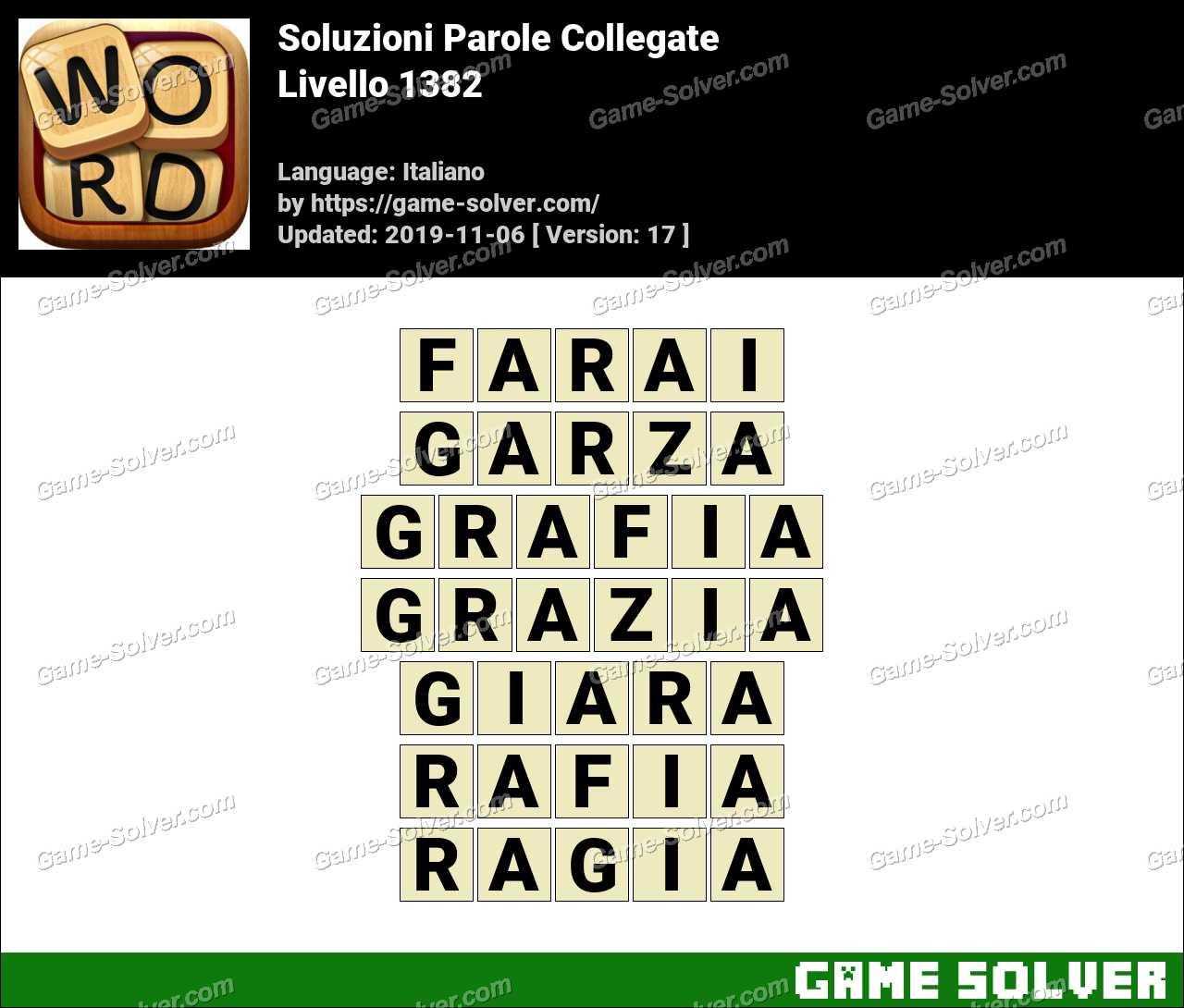 Soluzioni Parole Collegate Livello 1382