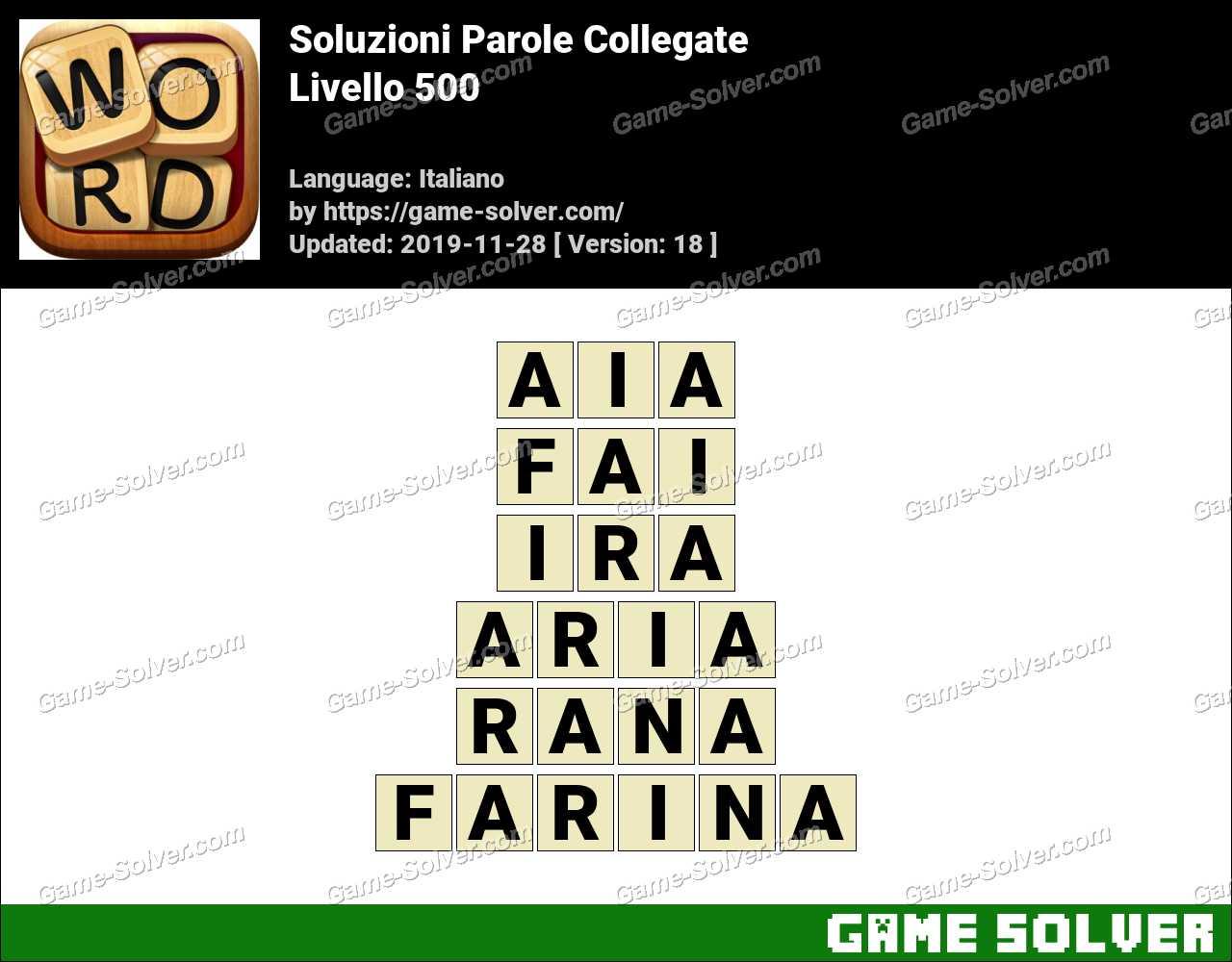Soluzioni Parole Collegate Livello 500