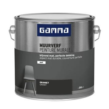 Gamma Muurverf Kleuren