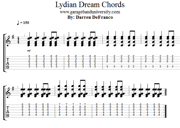 Dreamy Chord Progression Lydian Mode Acoustic Lesson