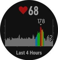 Wrist-based Heart Rate