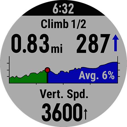 ClimbPro ascent management